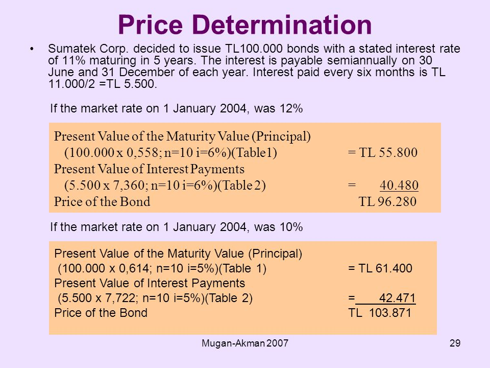 Mugan-Akman Price Determination Sumatek Corp.