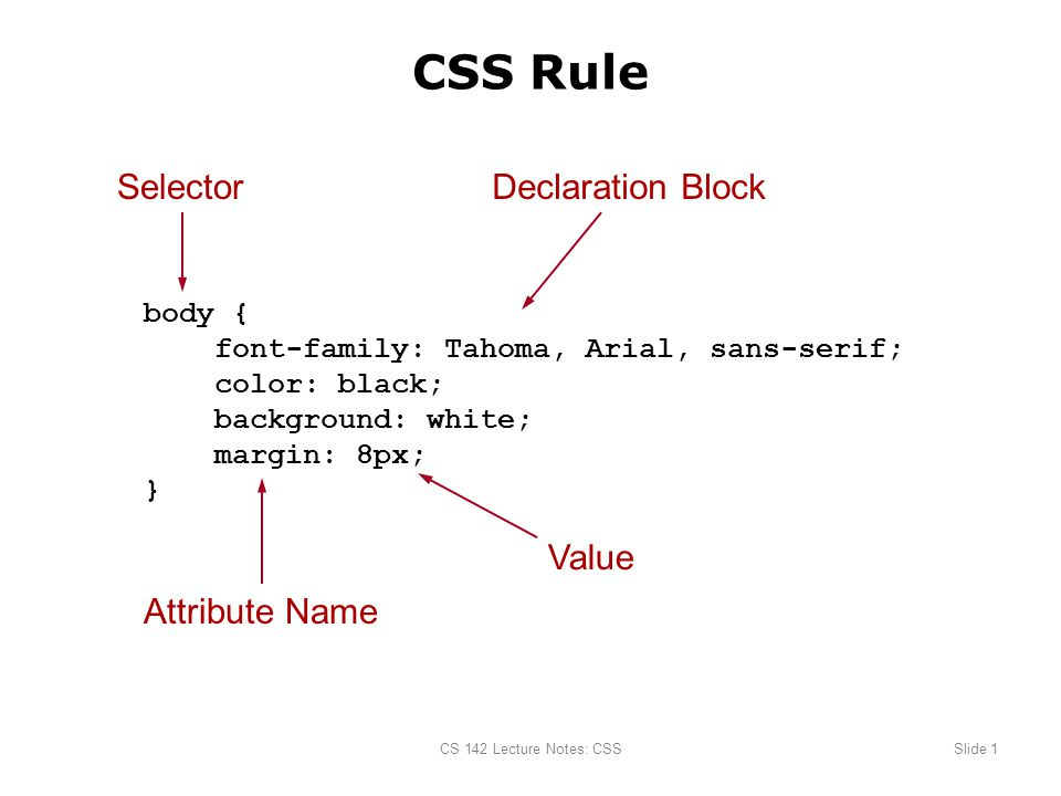 CS 142 Lecture Notes: CSSSlide 1 body { font-family: Tahoma