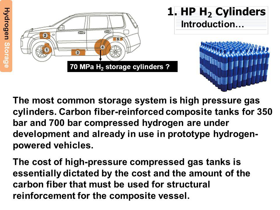 氫能源 Hydrogen energy 材料系 蔡文達 教授 October 20 th, 2011 工學院