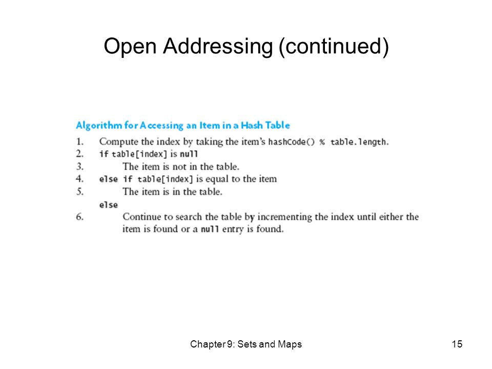 Chapter 9: Sets and Maps15 Open Addressing (continued)