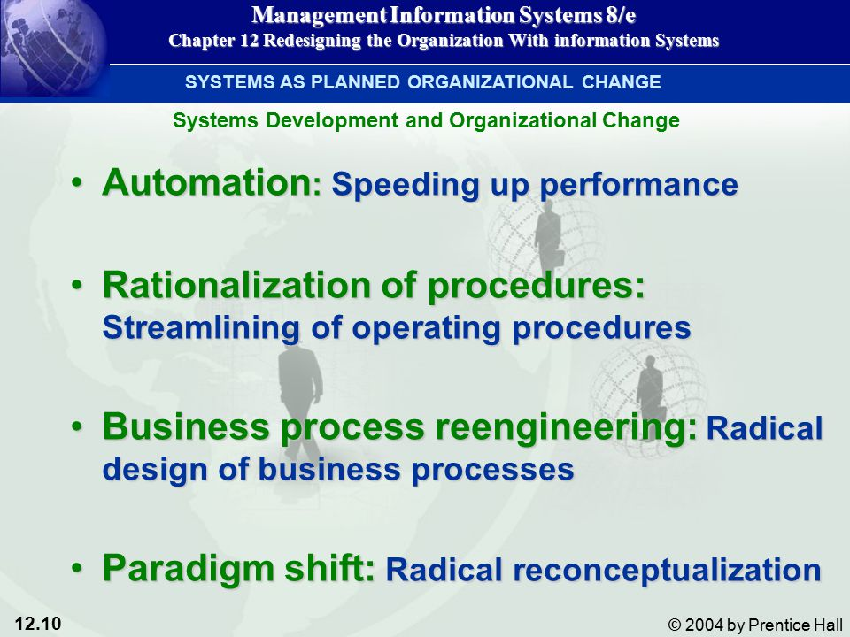 12.10 © 2004 by Prentice Hall Management Information Systems 8/e Chapter 12 Redesigning the Organization With information Systems Automation : Speeding up performanceAutomation : Speeding up performance Rationalization of procedures: Streamlining of operating proceduresRationalization of procedures: Streamlining of operating procedures Business process reengineering: Radical design of business processesBusiness process reengineering: Radical design of business processes Paradigm shift: Radical reconceptualizationParadigm shift: Radical reconceptualization SYSTEMS AS PLANNED ORGANIZATIONAL CHANGE Systems Development and Organizational Change