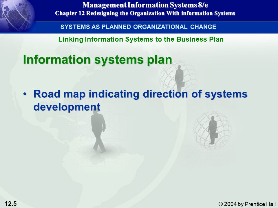12.5 © 2004 by Prentice Hall Management Information Systems 8/e Chapter 12 Redesigning the Organization With information Systems Information systems plan Road map indicating direction of systems developmentRoad map indicating direction of systems development SYSTEMS AS PLANNED ORGANIZATIONAL CHANGE Linking Information Systems to the Business Plan