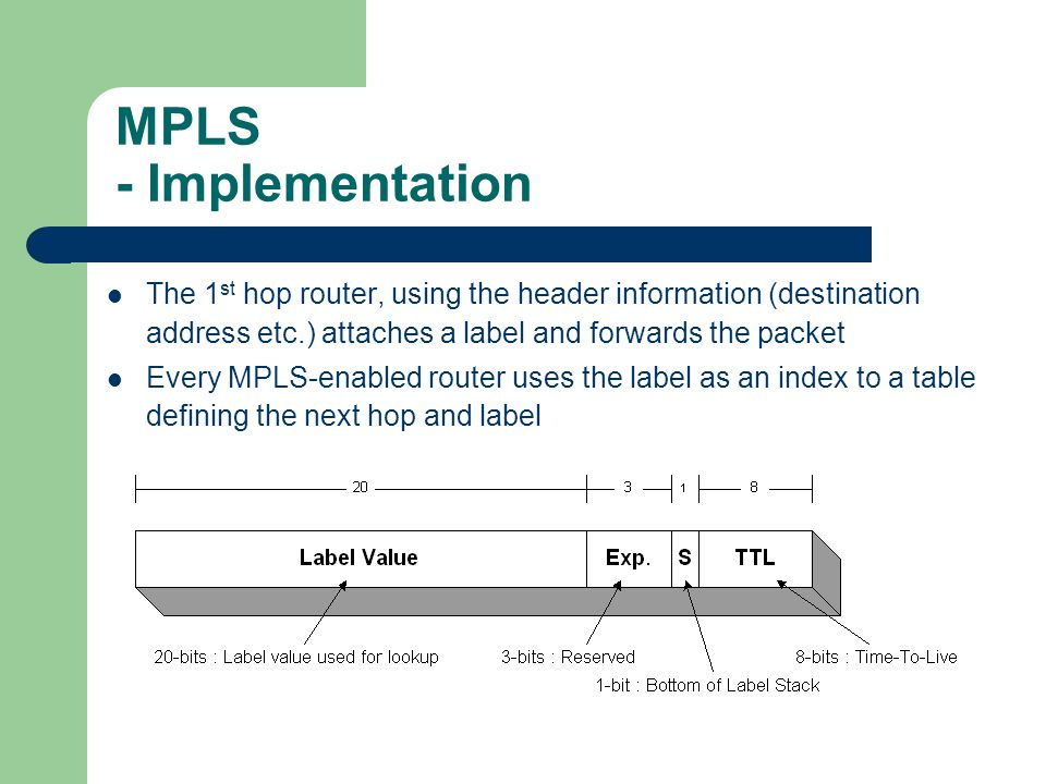MPLS - Implementation The 1 st hop router, using the header information (destination address etc.) attaches a label and forwards the packet Every MPLS-enabled router uses the label as an index to a table defining the next hop and label