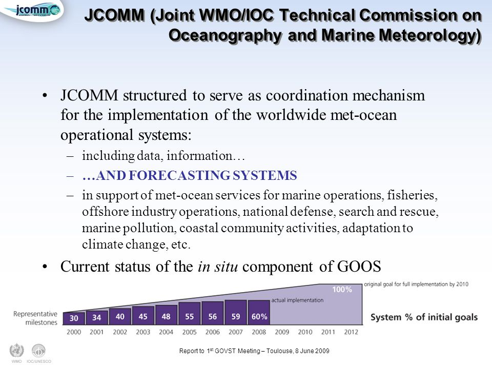 Report to 1 st GOVST Meeting – Toulouse, 8 June 2009 JCOMM (Joint WMO/IOC Technical Commission on Oceanography and Marine Meteorology) JCOMM structured to serve as coordination mechanism for the implementation of the worldwide met-ocean operational systems: –including data, information… –…AND FORECASTING SYSTEMS –in support of met-ocean services for marine operations, fisheries, offshore industry operations, national defense, search and rescue, marine pollution, coastal community activities, adaptation to climate change, etc.