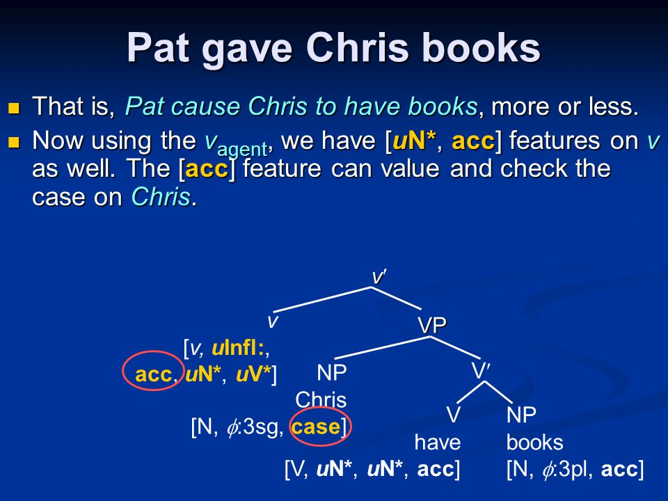 Pat gave Chris books That is, Pat cause Chris to have books, more or less.