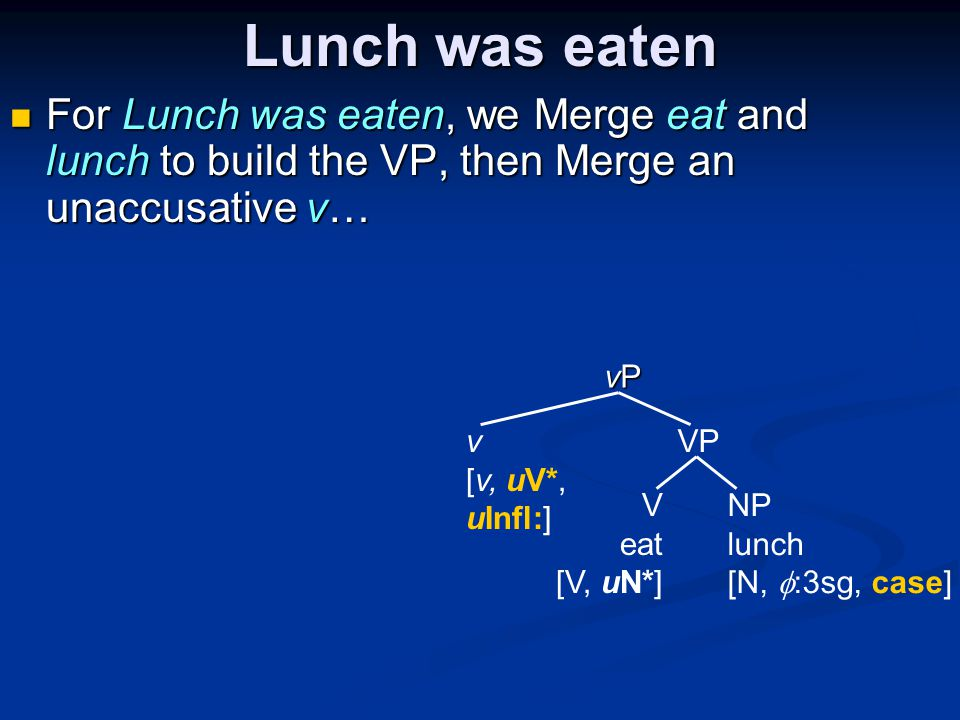 Lunch was eaten For Lunch was eaten, we Merge eat and lunch to build the VP, then Merge an unaccusative v… For Lunch was eaten, we Merge eat and lunch to build the VP, then Merge an unaccusative v… NP lunch [N,  :3sg, case] VP vPvPvPvP v [v, uV*, uInfl:] V eat [V, uN*]