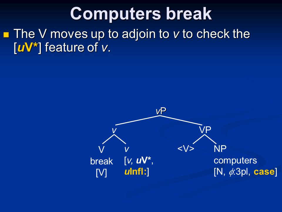 Computers break The V moves up to adjoin to v to check the [uV*] feature of v.