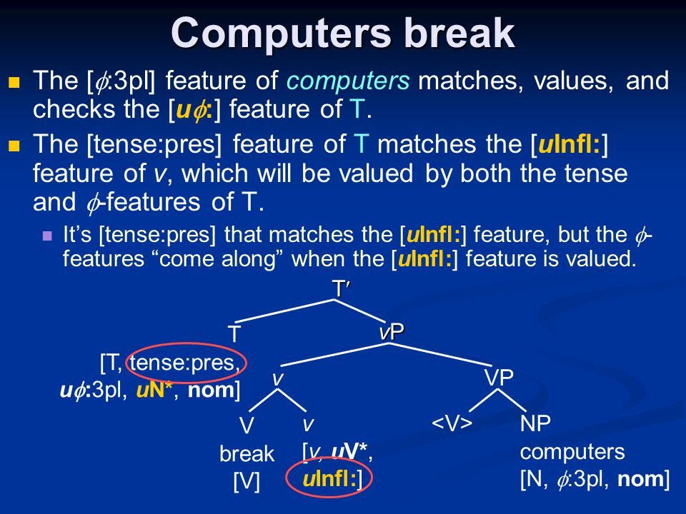 Computers break The [  :3pl] feature of computers matches, values, and checks the [u  :] feature of T.