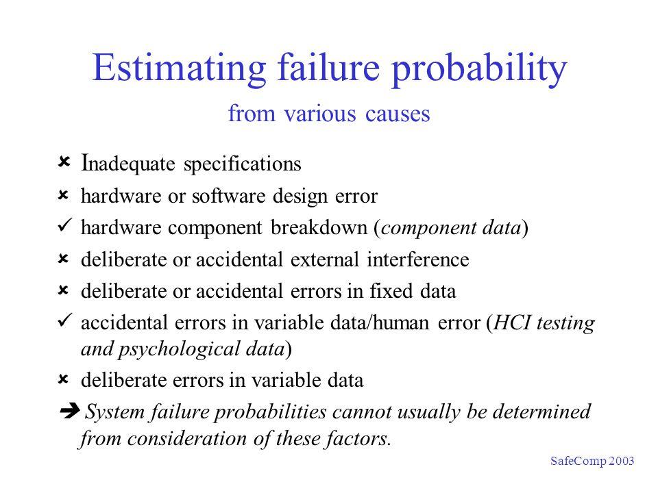 factors that causes system failure