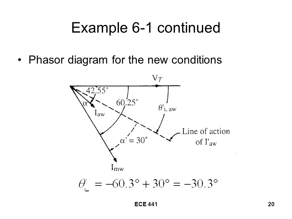 ECE Example 6-1 continued Phasor diagram for the new conditions