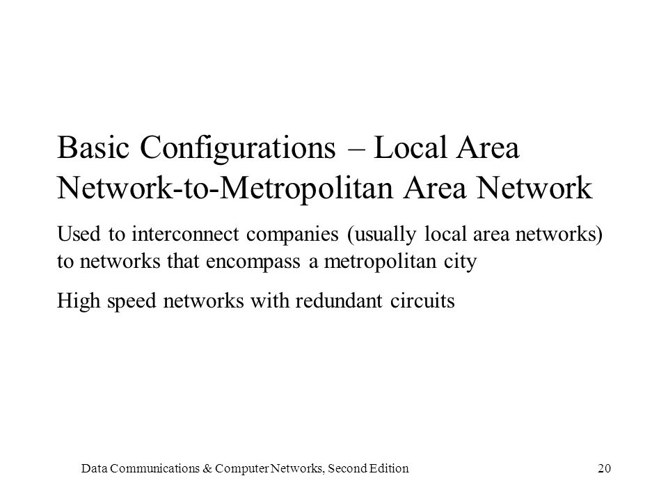 Data Communications & Computer Networks, Second Edition20 Basic Configurations – Local Area Network-to-Metropolitan Area Network Used to interconnect companies (usually local area networks) to networks that encompass a metropolitan city High speed networks with redundant circuits