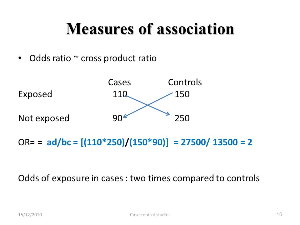 Measures of association Odds ratio ~ cross product ratio CasesControls Exposed Not exposed OR= = ad/bc = [(110*250)/(150*90)] = 27500/ = 2 Odds of exposure in cases : two times compared to controls 16Case control studies15/12/2010