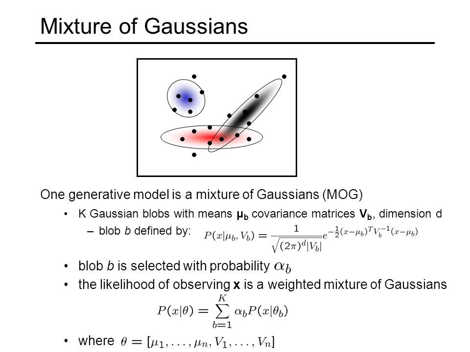 Mixture of Gaussians One generative model is a mixture of Gaussians (MOG) K Gaussian blobs with means μ b covariance matrices V b, dimension d –blob b defined by: blob b is selected with probability the likelihood of observing x is a weighted mixture of Gaussians where