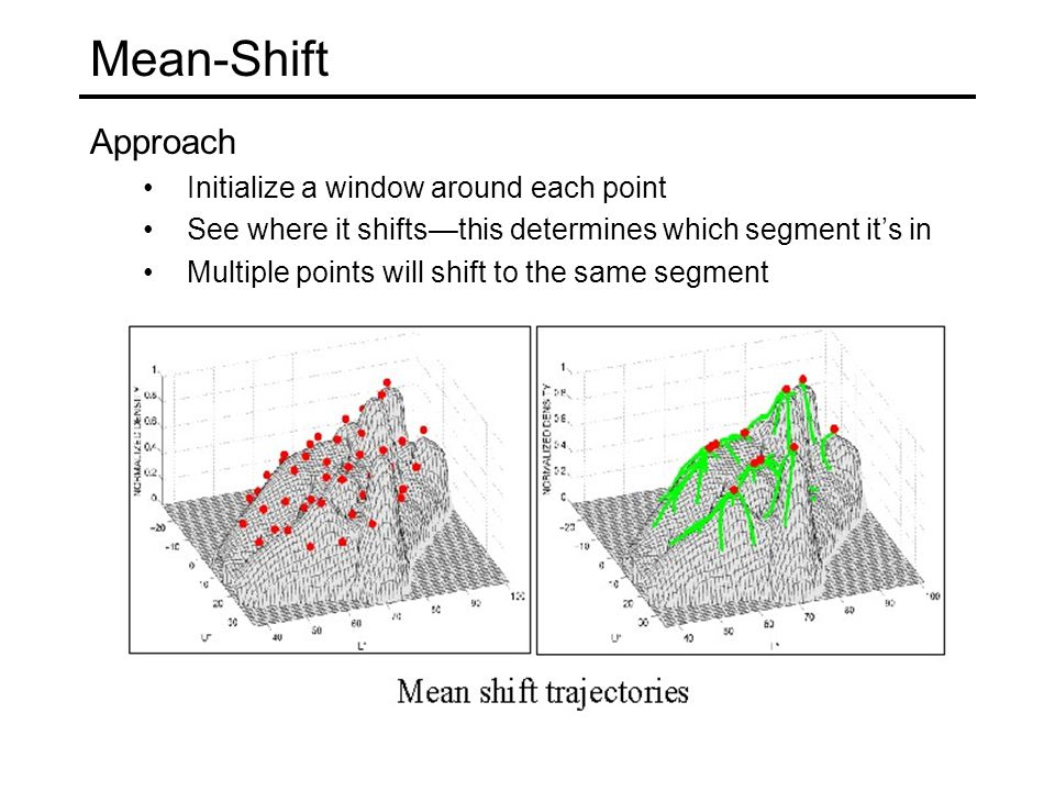Mean-Shift Approach Initialize a window around each point See where it shifts—this determines which segment it's in Multiple points will shift to the same segment