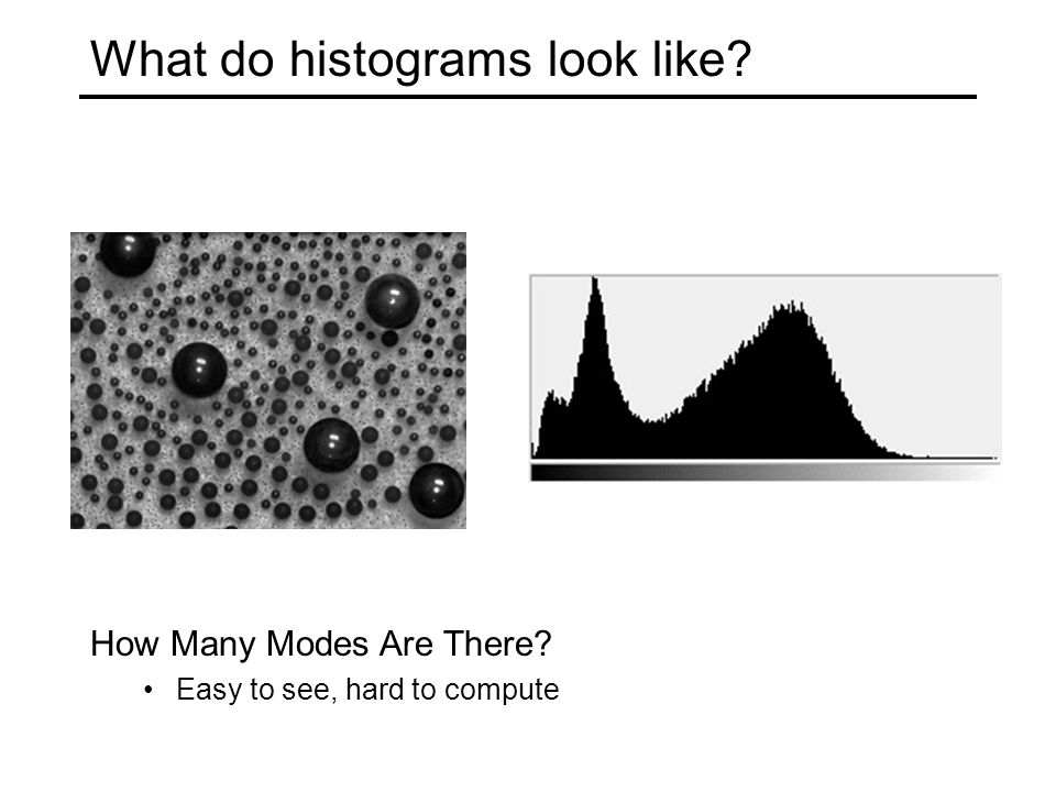 What do histograms look like How Many Modes Are There Easy to see, hard to compute