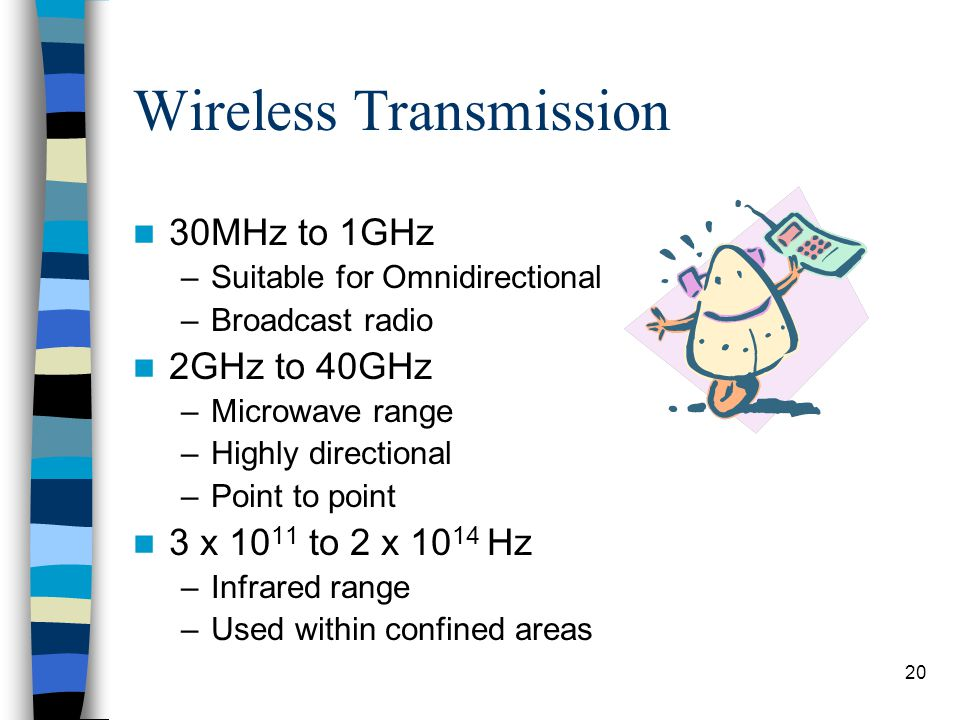 20 Wireless Transmission 30MHz to 1GHz –Suitable for Omnidirectional –Broadcast radio 2GHz to 40GHz –Microwave range –Highly directional –Point to point 3 x to 2 x Hz –Infrared range –Used within confined areas