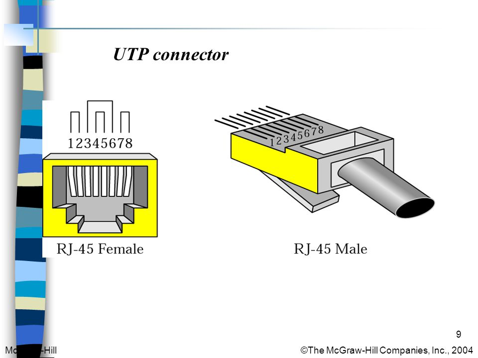 9 UTP connector McGraw-Hill © The McGraw-Hill Companies, Inc., 2004