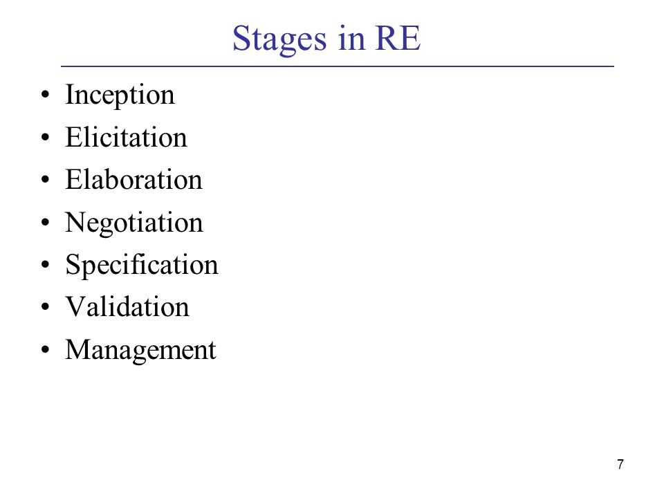 7 Stages in RE Inception Elicitation Elaboration Negotiation Specification Validation Management