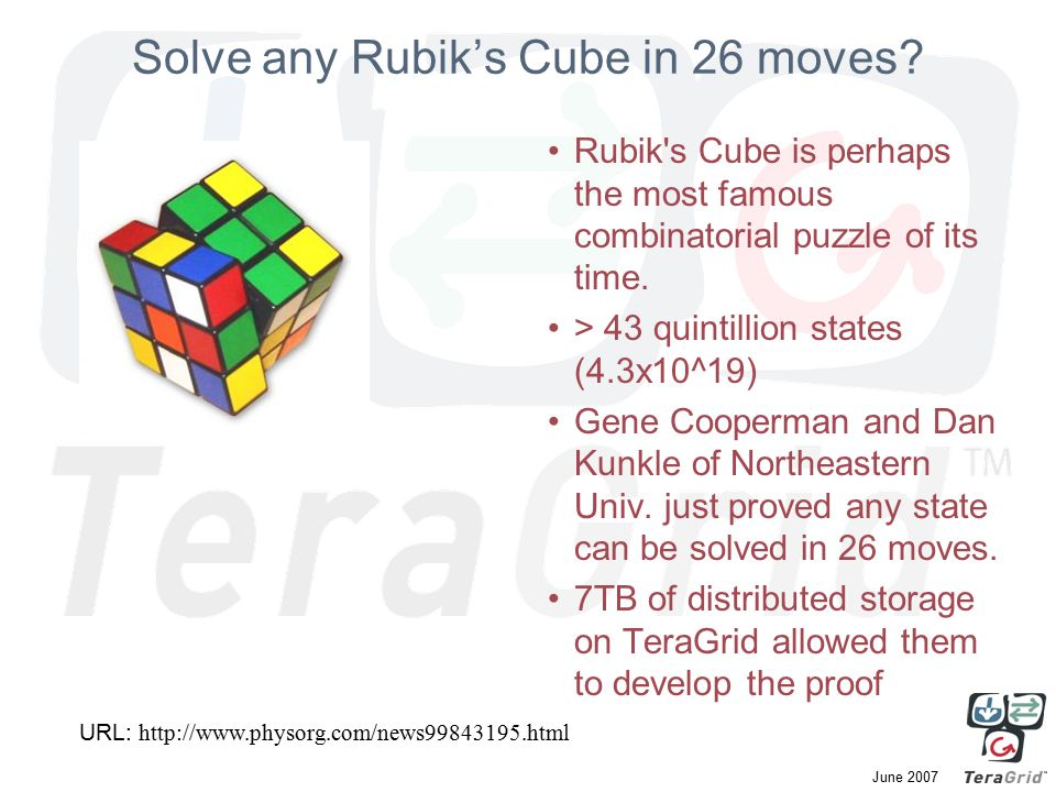 June 2007 Solve any Rubik's Cube in 26 moves.