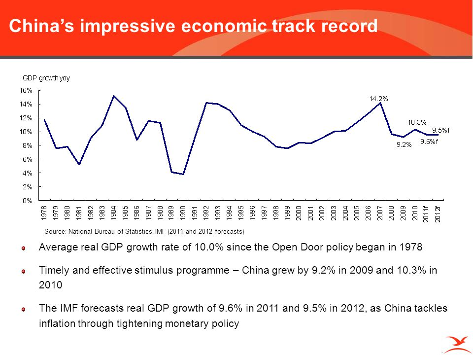 Sustainability And Innovation In China S 12th Five Year Plan David