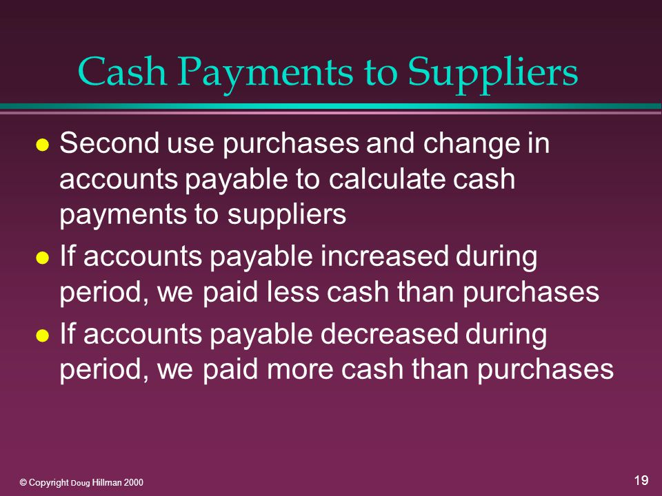 19 © Copyright Doug Hillman 2000 Cash Payments to Suppliers l Second use purchases and change in accounts payable to calculate cash payments to suppliers l If accounts payable increased during period, we paid less cash than purchases l If accounts payable decreased during period, we paid more cash than purchases