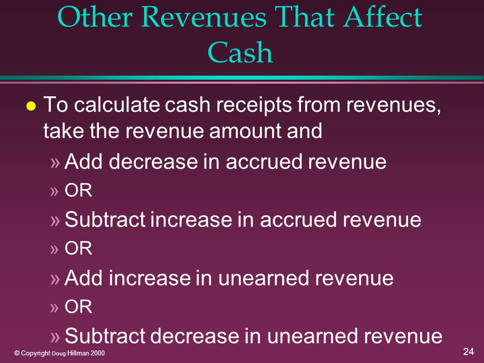 24 © Copyright Doug Hillman 2000 Other Revenues That Affect Cash l To calculate cash receipts from revenues, take the revenue amount and »Add decrease in accrued revenue »OR »Subtract increase in accrued revenue »OR »Add increase in unearned revenue »OR »Subtract decrease in unearned revenue