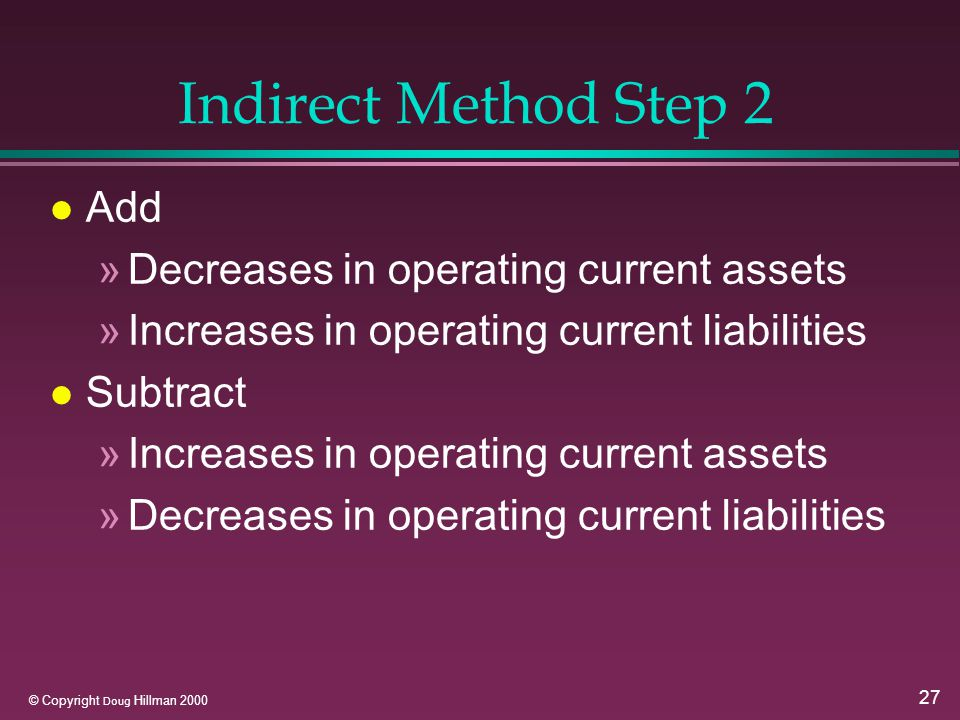 27 © Copyright Doug Hillman 2000 Indirect Method Step 2 l Add »Decreases in operating current assets »Increases in operating current liabilities l Subtract »Increases in operating current assets »Decreases in operating current liabilities