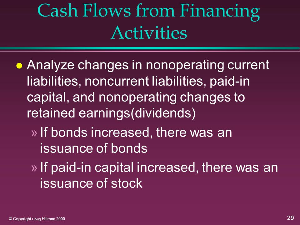 29 © Copyright Doug Hillman 2000 Cash Flows from Financing Activities l Analyze changes in nonoperating current liabilities, noncurrent liabilities, paid-in capital, and nonoperating changes to retained earnings(dividends) »If bonds increased, there was an issuance of bonds »If paid-in capital increased, there was an issuance of stock