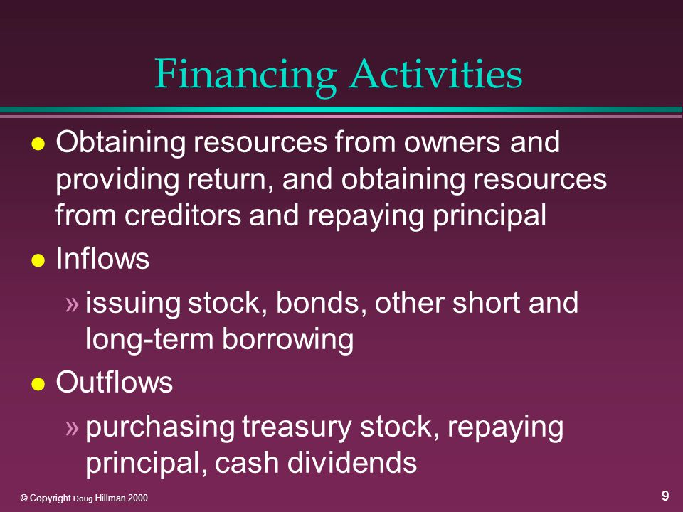 9 © Copyright Doug Hillman 2000 Financing Activities l Obtaining resources from owners and providing return, and obtaining resources from creditors and repaying principal l Inflows »issuing stock, bonds, other short and long-term borrowing l Outflows »purchasing treasury stock, repaying principal, cash dividends
