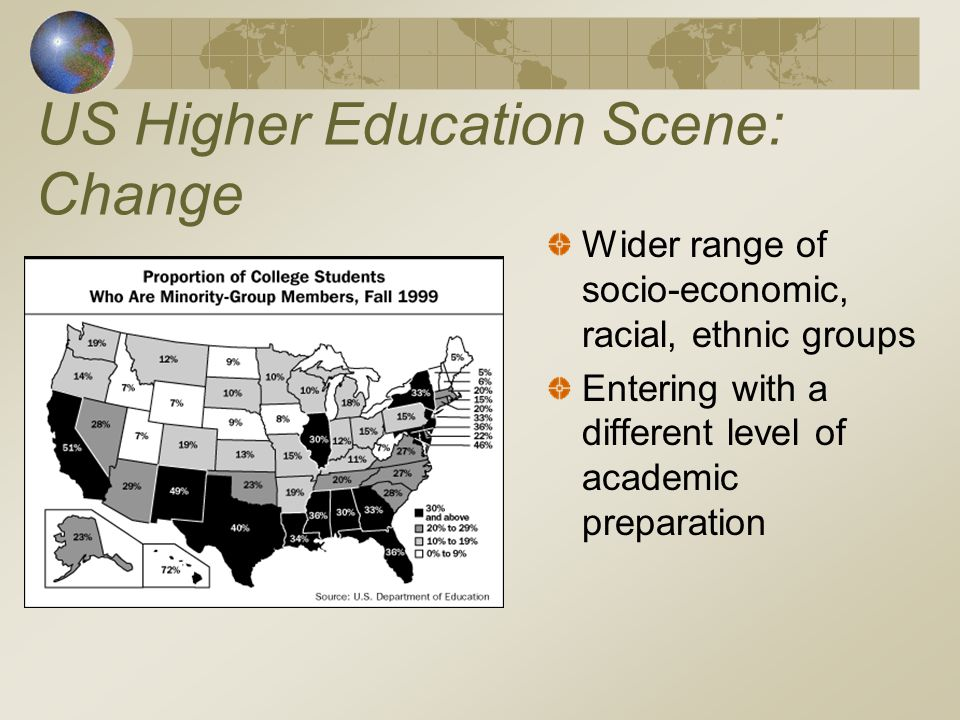 US Higher Education Scene: Change Wider range of socio-economic, racial, ethnic groups Entering with a different level of academic preparation