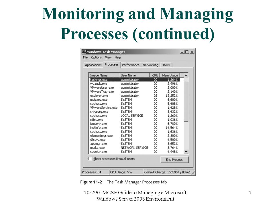 70-290: MCSE Guide to Managing a Microsoft Windows Server 2003 Environment 7 Monitoring and Managing Processes (continued)