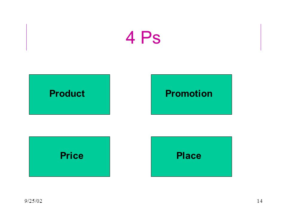 9/25/ Ps ProductPromotion PricePlace