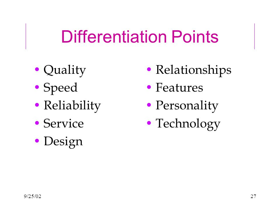 9/25/0227 Differentiation Points Quality Speed Reliability Service Design Relationships Features Personality Technology