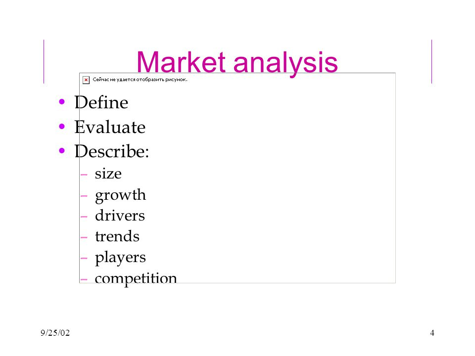 9/25/024 Market analysis Define Evaluate Describe: –size –growth –drivers –trends –players –competition