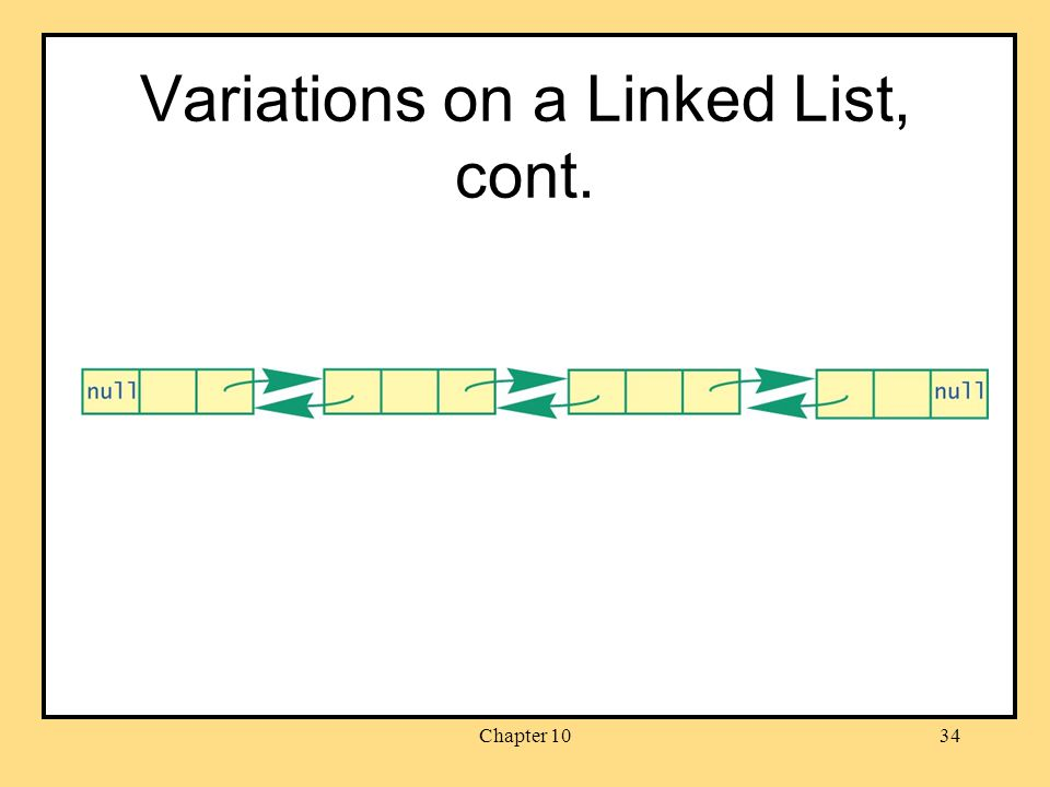 Chapter 1034 Variations on a Linked List, cont.