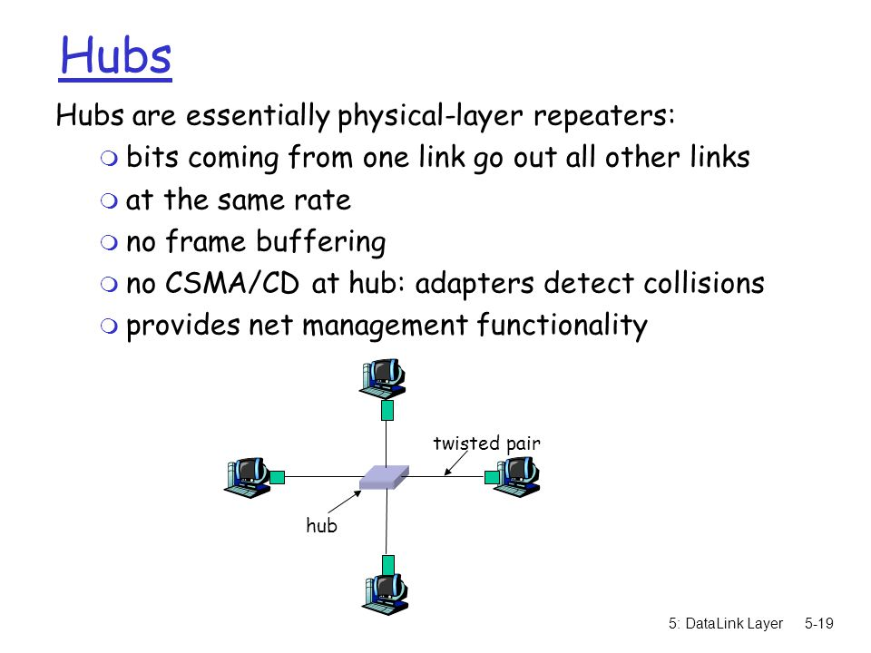 5: DataLink Layer5-19 Hubs Hubs are essentially physical-layer repeaters: m bits coming from one link go out all other links m at the same rate m no frame buffering m no CSMA/CD at hub: adapters detect collisions m provides net management functionality twisted pair hub