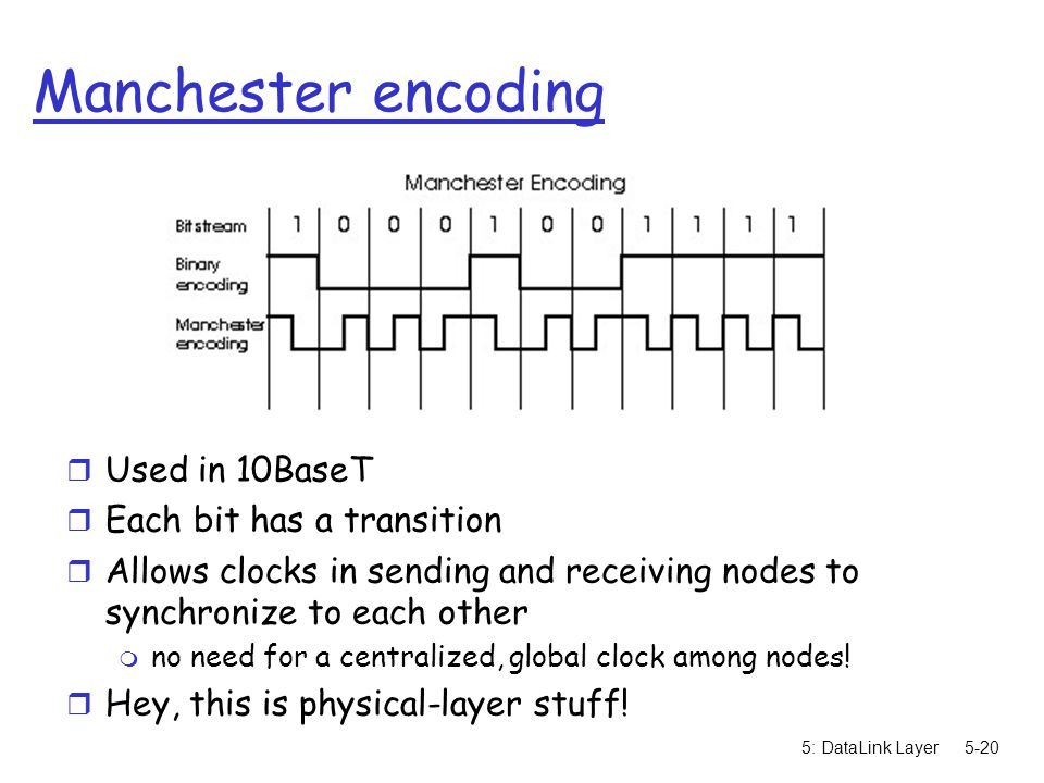 5: DataLink Layer5-20 Manchester encoding r Used in 10BaseT r Each bit has a transition r Allows clocks in sending and receiving nodes to synchronize to each other m no need for a centralized, global clock among nodes.