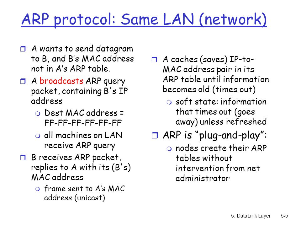 5: DataLink Layer5-5 ARP protocol: Same LAN (network) r A wants to send datagram to B, and B's MAC address not in A's ARP table.