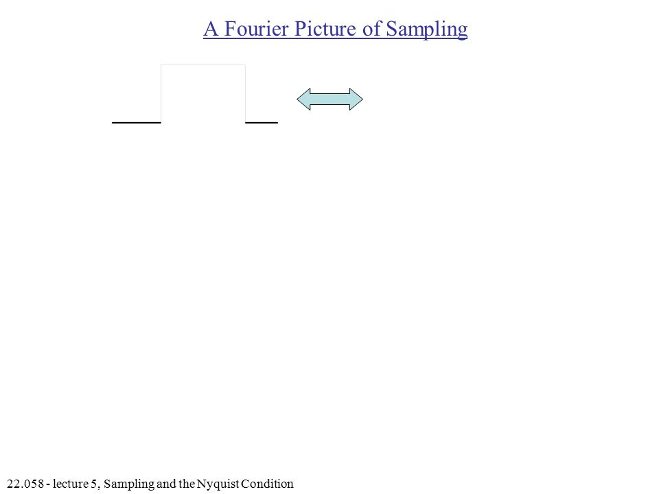 lecture 5, Sampling and the Nyquist Condition A Fourier Picture of Sampling