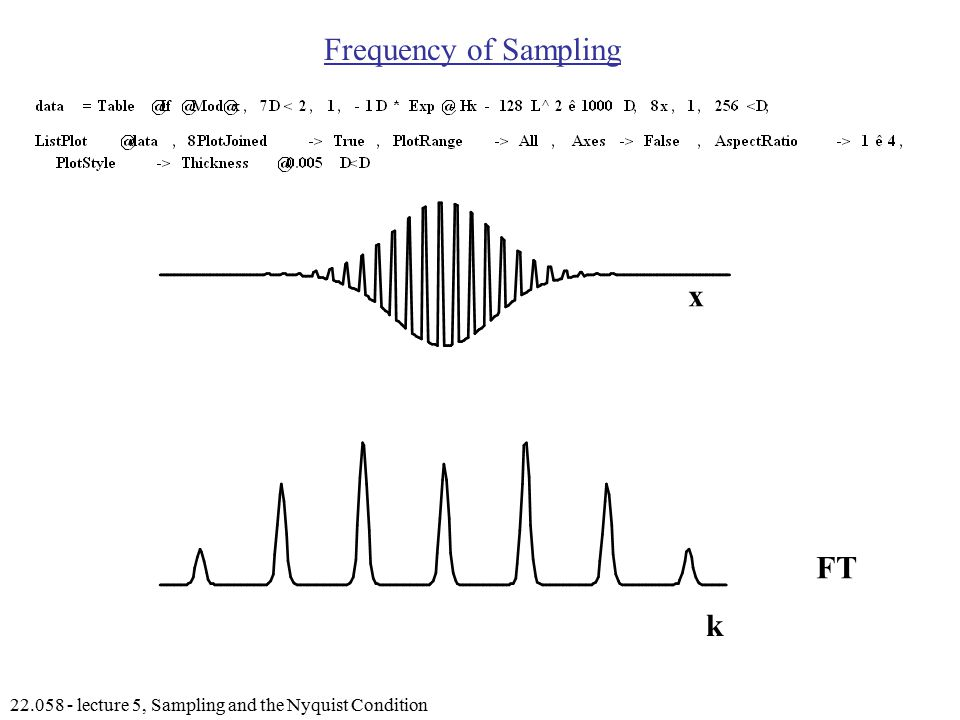 lecture 5, Sampling and the Nyquist Condition Frequency of Sampling FT x k