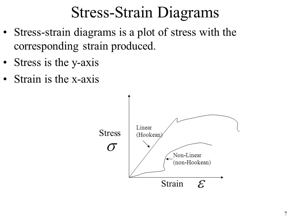 7 Stress-Strain Diagrams Stress-strain diagrams is a plot of stress with the corresponding strain produced.