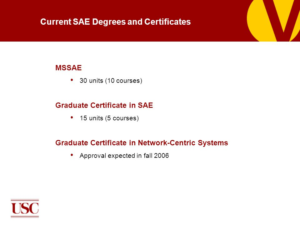 Current SAE Degrees and Certificates MSSAE 30 units (10 courses) Graduate Certificate in SAE 15 units (5 courses) Graduate Certificate in Network-Centric Systems Approval expected in fall 2006