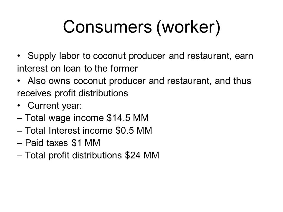 Consumers (worker) Supply labor to coconut producer and restaurant, earn interest on loan to the former Also owns coconut producer and restaurant, and thus receives profit distributions Current year: – Total wage income $14.5 MM – Total Interest income $0.5 MM – Paid taxes $1 MM – Total profit distributions $24 MM