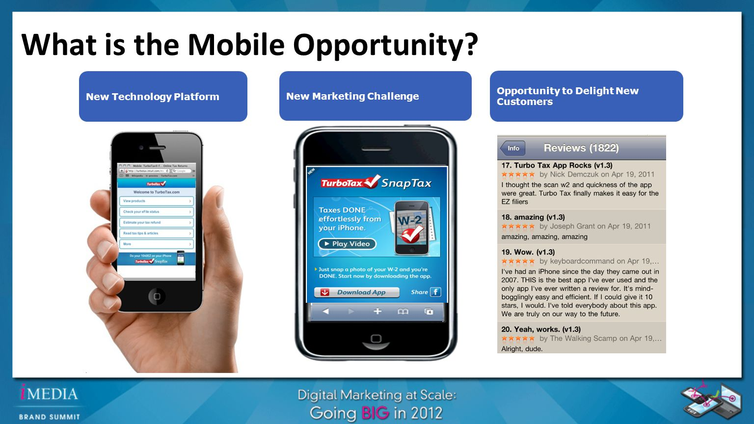 What is the Mobile Opportunity.