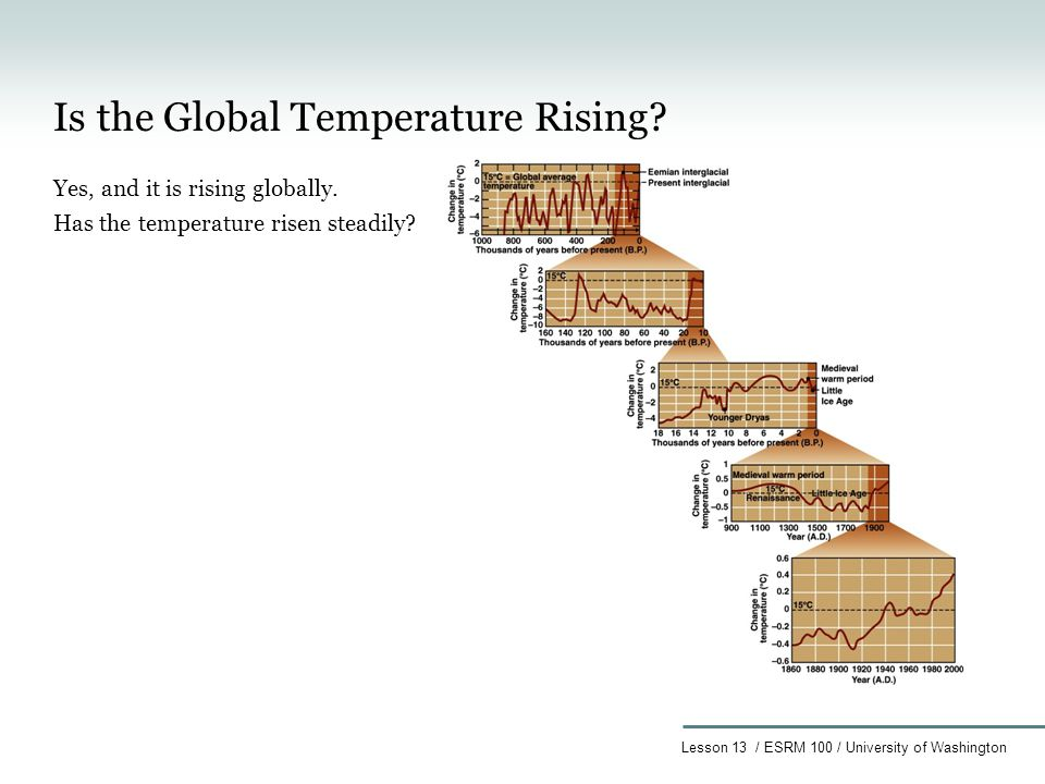 Lesson 13 / ESRM 100 / University of Washington Is the Global Temperature Rising.
