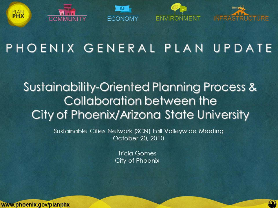 COMMUNITY ECONOMY ENVIRONMENTINFRASTRUCTURE   P H O E N I X G E N E R A L P L A N U P D A T E   Sustainability-Oriented Planning Process & Collaboration between the City of Phoenix/Arizona State University Sustainable Cities Network (SCN) Fall Valleywide Meeting October 20, 2010 Tricia Gomes City of Phoenix
