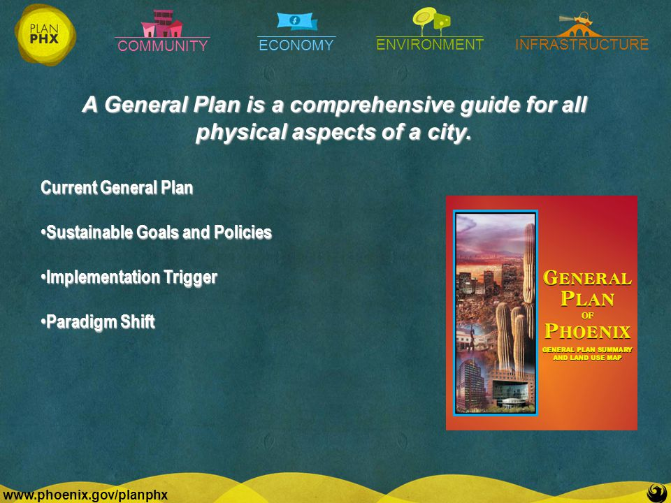 COMMUNITY ECONOMY ENVIRONMENTINFRASTRUCTURE   Current General Plan Sustainable Goals and Policies Sustainable Goals and Policies Implementation Trigger Implementation Trigger Paradigm Shift Paradigm Shift A General Plan is a comprehensive guide for all physical aspects of a city.