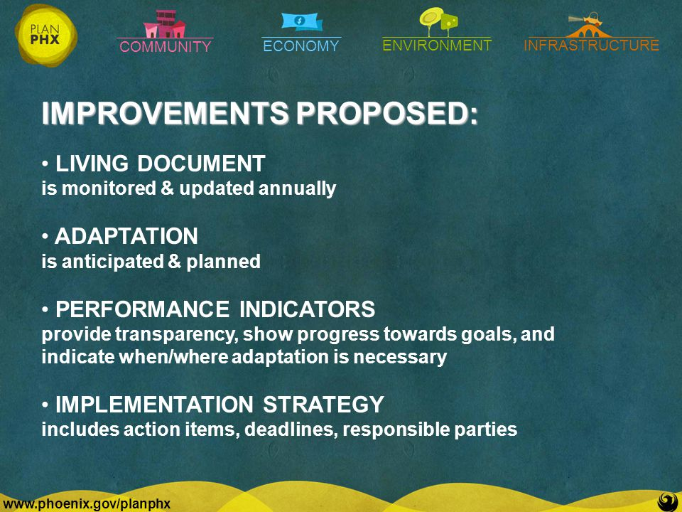 COMMUNITY ECONOMY ENVIRONMENTINFRASTRUCTURE   IMPROVEMENTS PROPOSED: LIVING DOCUMENT is monitored & updated annually ADAPTATION is anticipated & planned PERFORMANCE INDICATORS provide transparency, show progress towards goals, and indicate when/where adaptation is necessary IMPLEMENTATION STRATEGY includes action items, deadlines, responsible parties