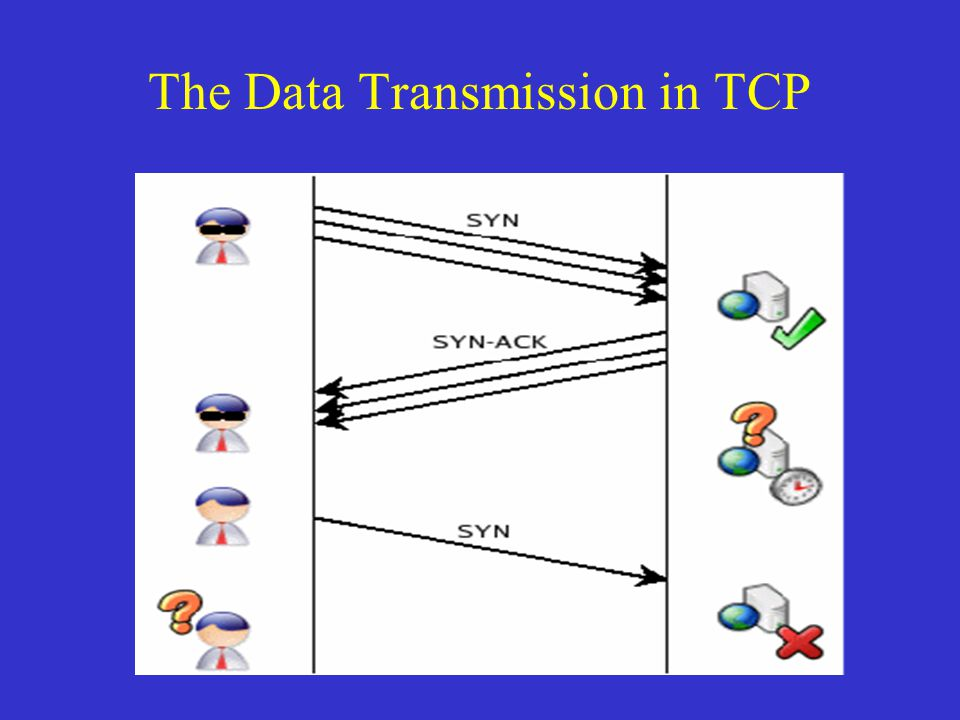 The Data Transmission in TCP