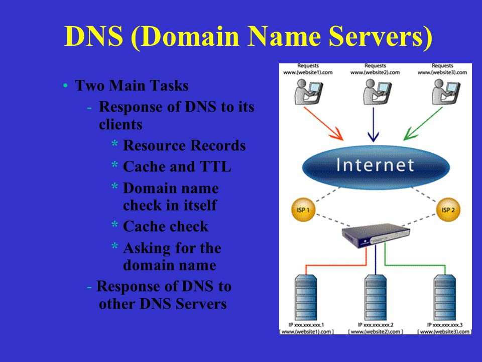 DNS (Domain Name Servers) Two Main Tasks -Response of DNS to its clients * Resource Records * Cache and TTL * Domain name check in itself * Cache check * Asking for the domain name - Response of DNS to other DNS Servers